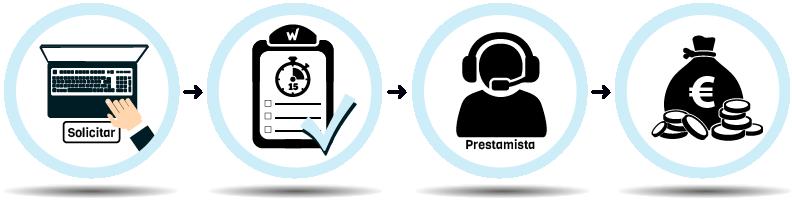prestamos-ico-conseguir-dinero-para-proyectos