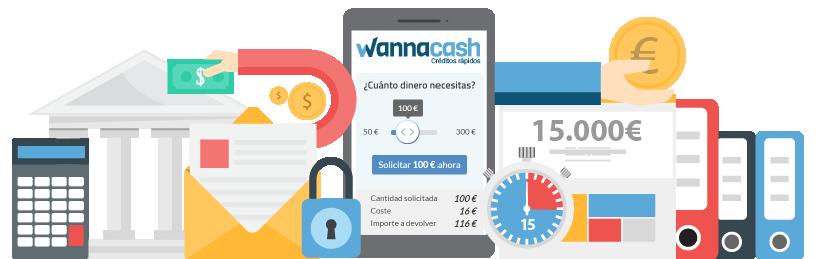 Simulador de creditos con Wannacash